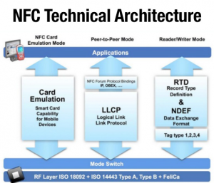 nfc-rfid-on-android-19-728